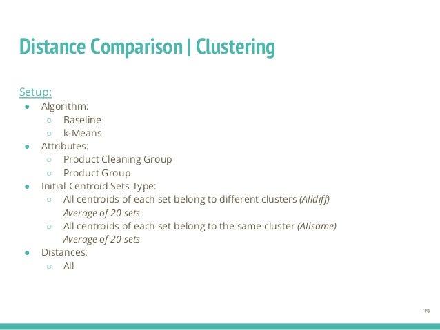 Distance Comparison | Clustering 39 Setup: ● Algorithm: ○ Baseline ○ k-Means ● Attributes: ○ Product Cleaning Group ○ Prod...