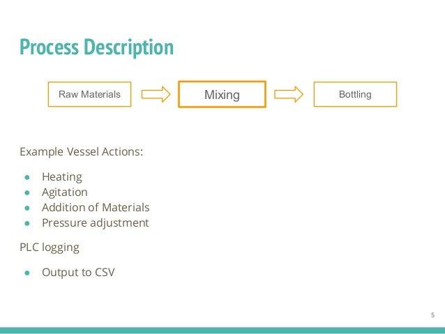 Process Description Example Vessel Actions: ● Heating ● Agitation ● Addition of Materials ● Pressure adjustment PLC loggin...