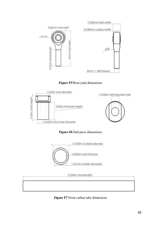 Art design dissertation questions