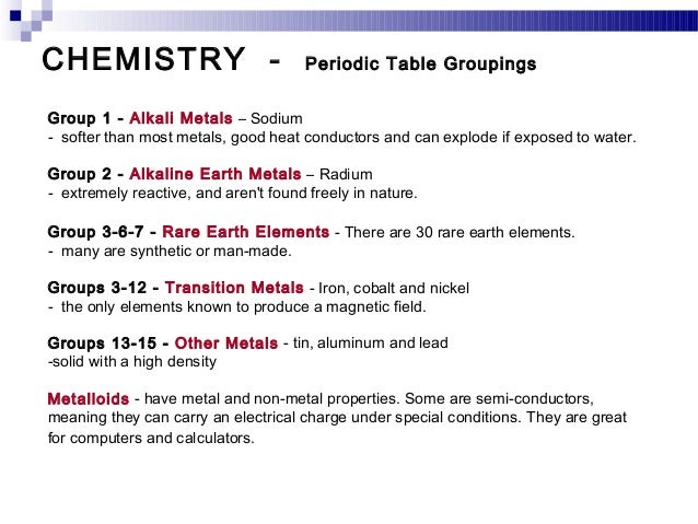 92 chemistry periodic table information 20 urtaz Images