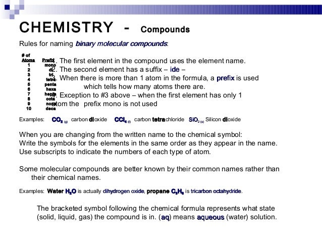 92 chemistry chemistry compounds 24 urtaz Images