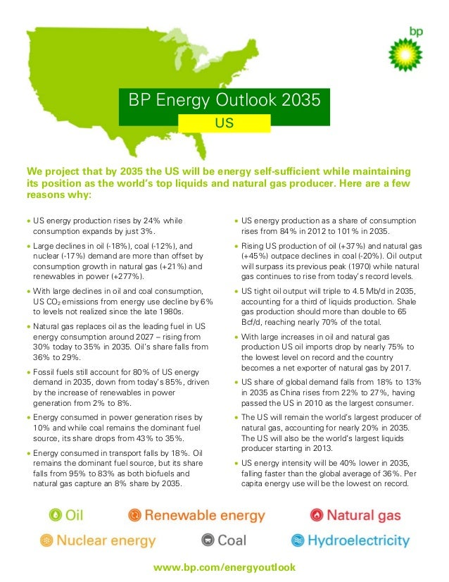 BP Energy Outlook 2035 US  We project that by 2035 the US will be energy self-sufficient while maintaining its position as...