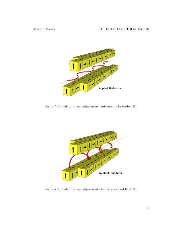 9 Vorlage thesis