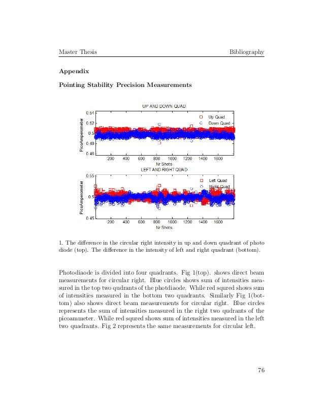 Online-Dissertationen und Online Diplom-/Masterarbeiten der TU Wien