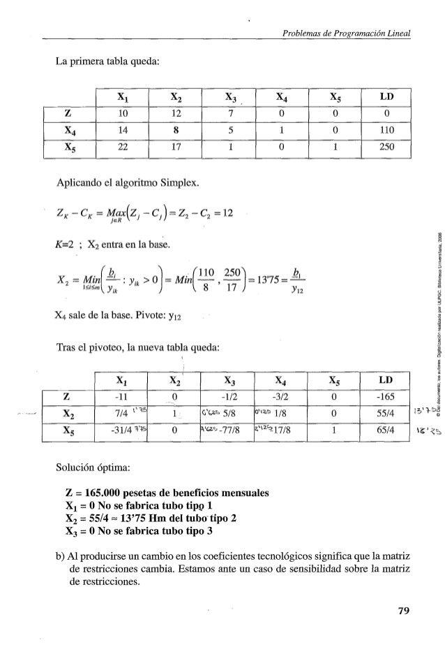 Problemas de programacin lineal problemas de programacin lineal 77 638gcb1392840725 ccuart Image collections