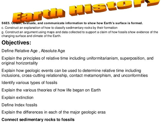 Describe how relative hookup of fossils are determined