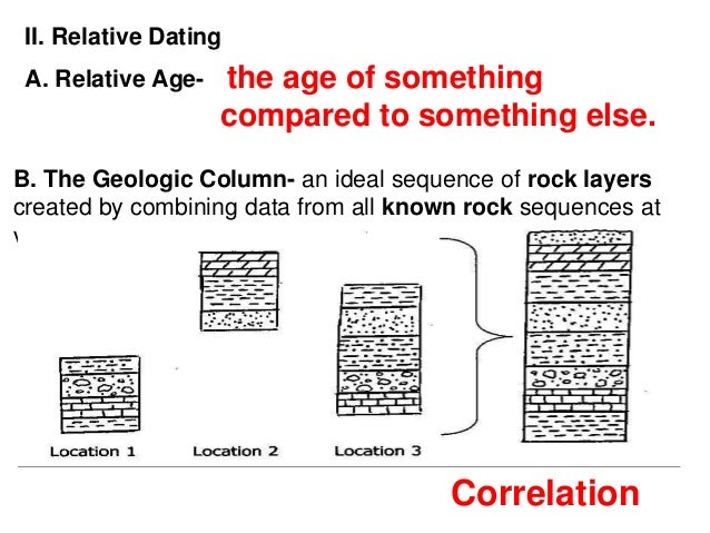 Fossil and relative dating worksheet answer key