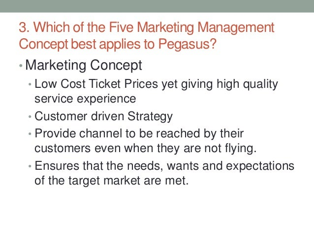 pegasus airlines marketing needs wants demands Customer needs, wants, and demands : the most basic concept underlying marketing is that of human needs human needs are states of felt deprivation.