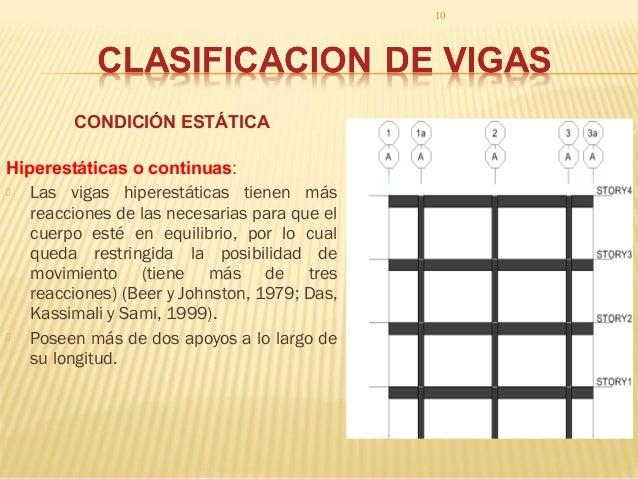 93301544 vigas - Tipos de vigas de acero ...