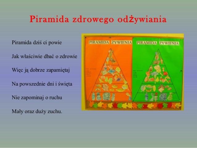Piramida zdrowego odżywiania  Piramida dziś ci powie  Jak właściwie dbać o zdrowie  Więc ją dobrze zapamiętaj  Na powszedn...
