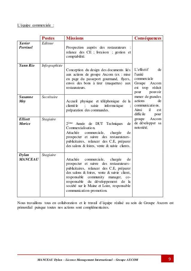Rapport de stage licence 3 for Bureau plus trignac