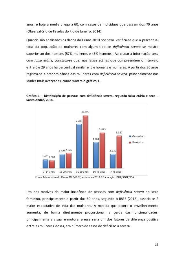 13 anos, e hoje a média chega a 60, com casos de indivíduos que passam dos 70 anos (Observatório de Favelas do Rio de Jane...