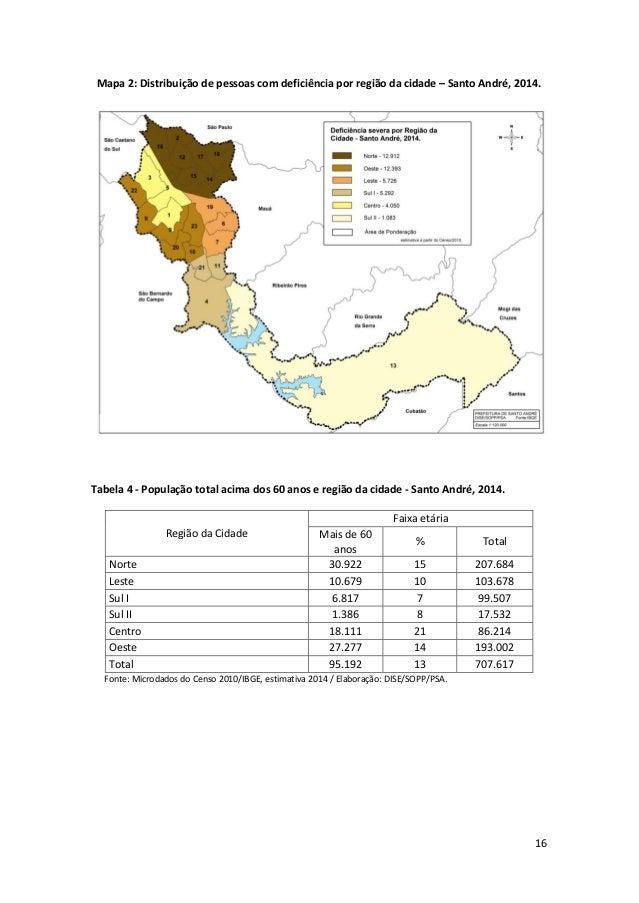 16 Mapa 2: Distribuição de pessoas com deficiência por região da cidade – Santo André, 2014. Tabela 4 - População total ac...