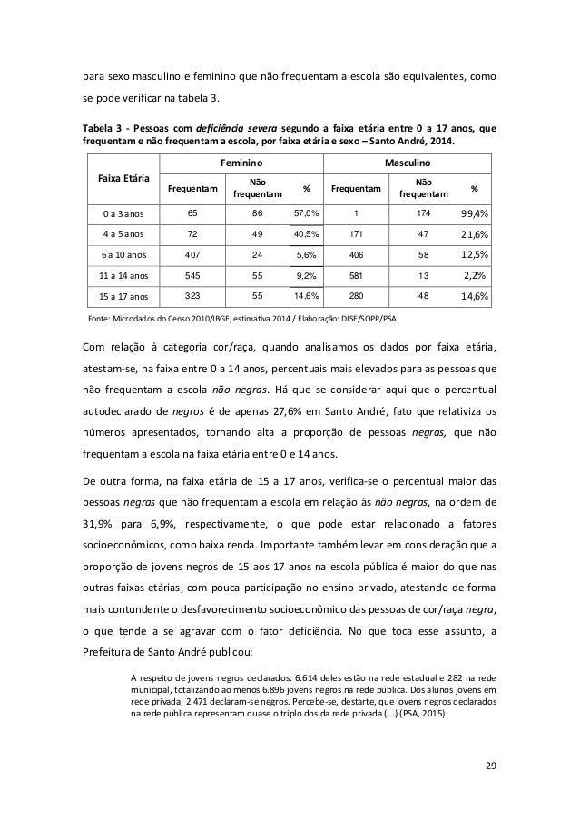 29 para sexo masculino e feminino que não frequentam a escola são equivalentes, como se pode verificar na tabela 3. Tabela...