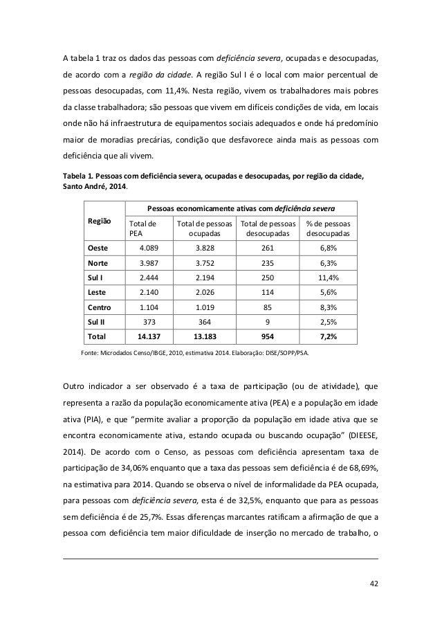42 A tabela 1 traz os dados das pessoas com deficiência severa, ocupadas e desocupadas, de acordo com a região da cidade. ...