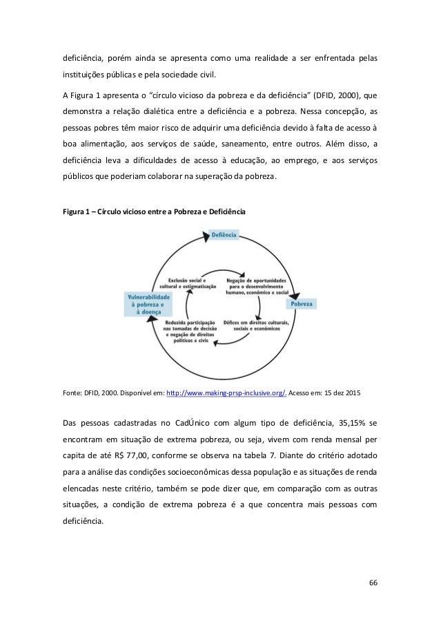 Retrato_Censitário_das_Pessoas_com_Deficiência_em_Santo_André_