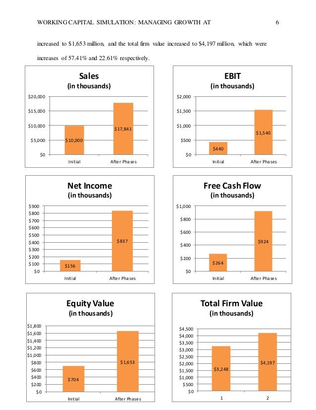 hbr working capital simulation for sunflower nutraceuticals