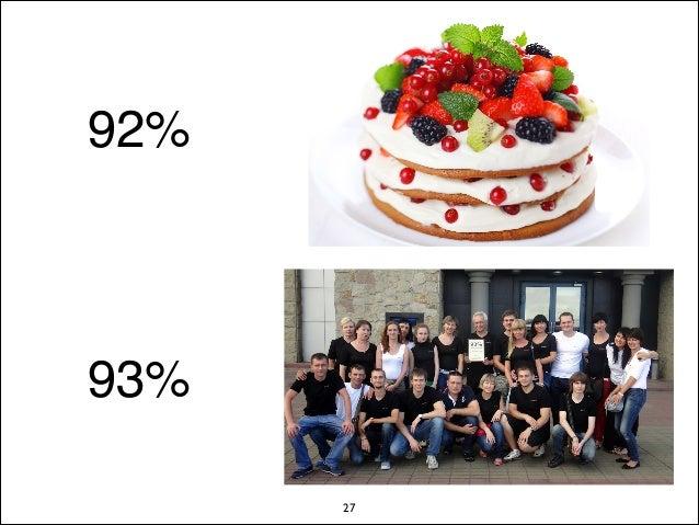 Нишевый магазин и 94% клиентоориентированности