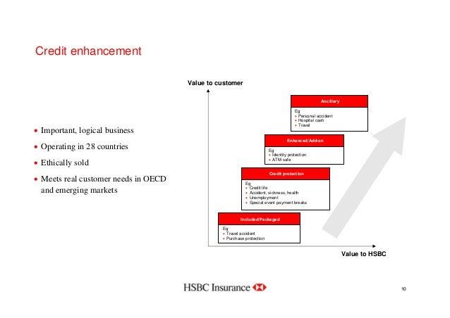 Hsbc Axa Travel Insurance