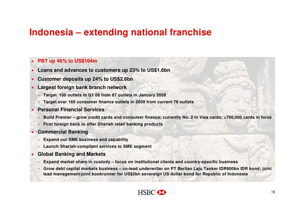 Hsbc and foreign market strategies