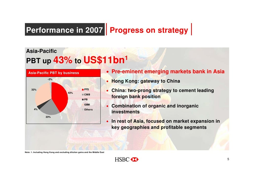 hsbc and foreign market strategies While hsbc's strategy will be critical to its long-term growth, it presents a  given  the bank's strong presence in the global debt capital markets.