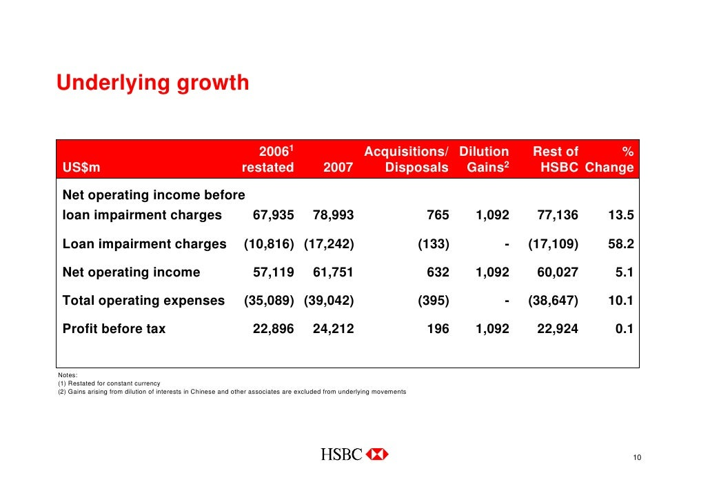 HSBC's results were so disappointing its boss just took a pay cut