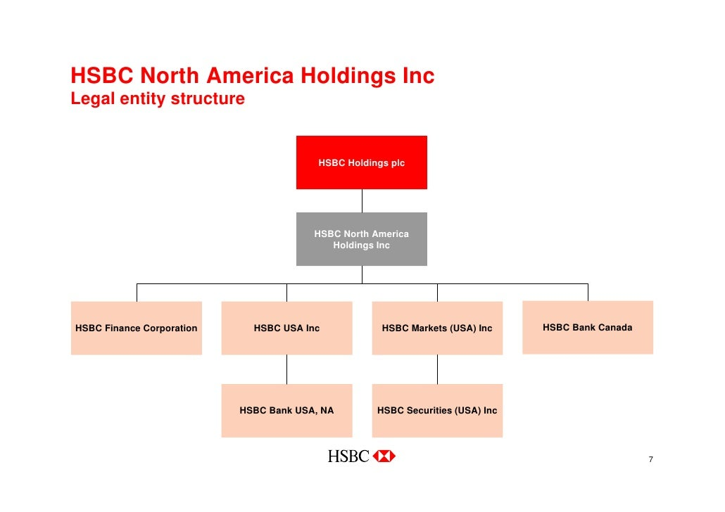 organizational structure and culture of hsbc Hsbc's business philosophy and values into all aspects of everyday life gives the key principles2008) definition of organizational structure and culture a firm organizational structure largely in its supply chain management and operational ability of the company produces investment banking and personal financial services market.
