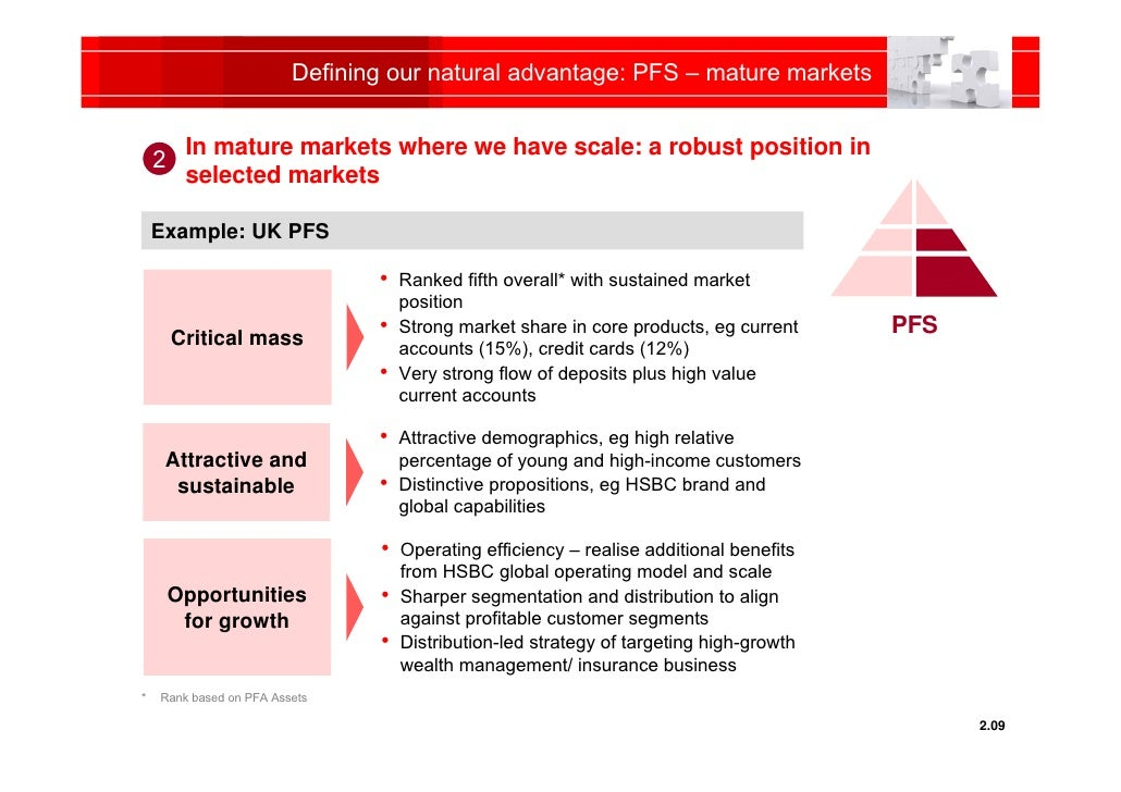 HSBC Strategy Update