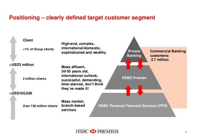 hsbc target market In this market segmentation example for the banking sector, the concept of the family life cycle is used, which is helpful predictive segmentation approach.