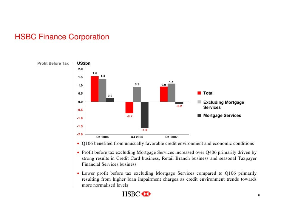 HSBC Finance Corporation and HSBC USA, Inc  - First Quarter