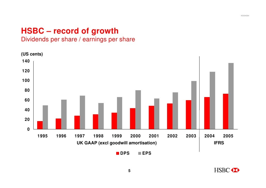 HSBC Managing Growth, Scale and Complexity