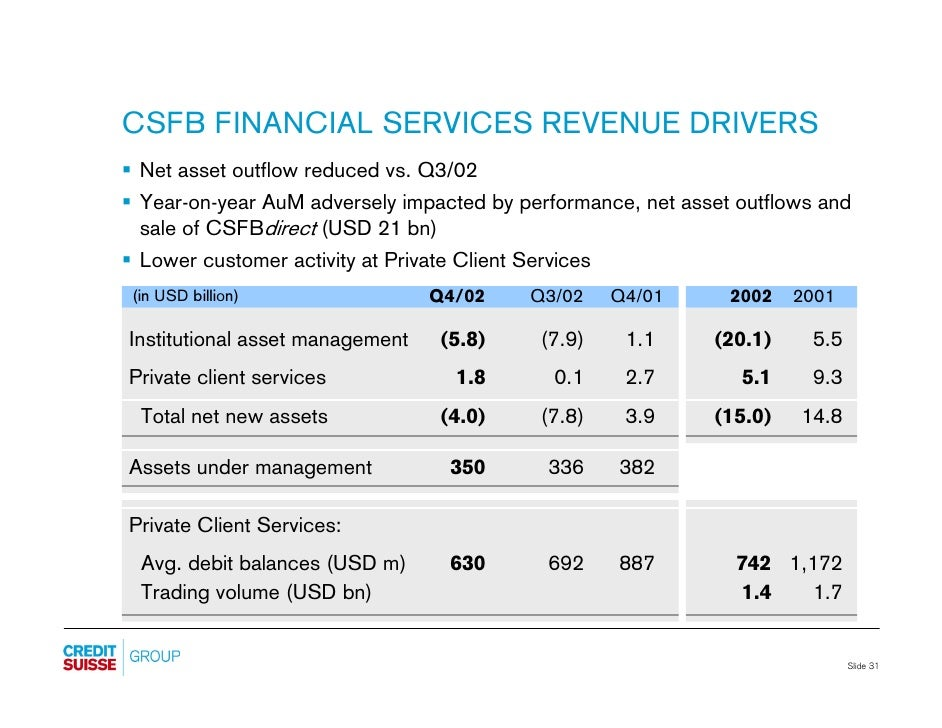 credit suisse equity research report pdf