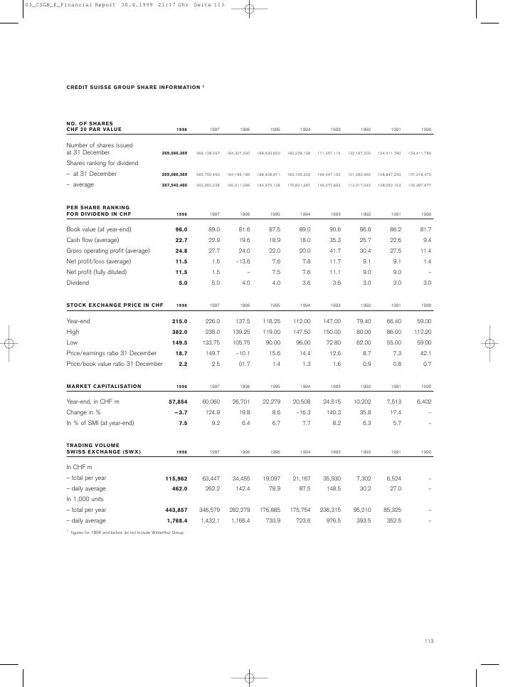 credit swisse Annual Report Part 3 Financial report 1998 – Daily Financial Report