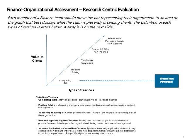 Amazing ... 3. 2 Finance Organizational Assessment ...