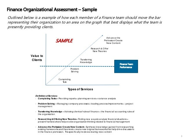 Finance Organization Strategy  Goal Setting Template