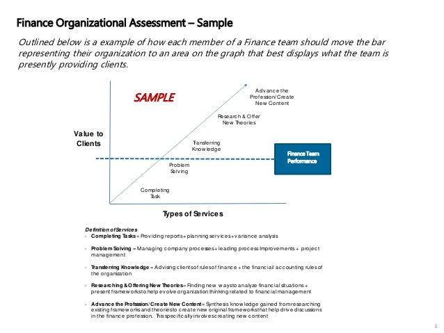 ... Performance; 4. 3 Finance Organizational Assessment U2013 Sample ...