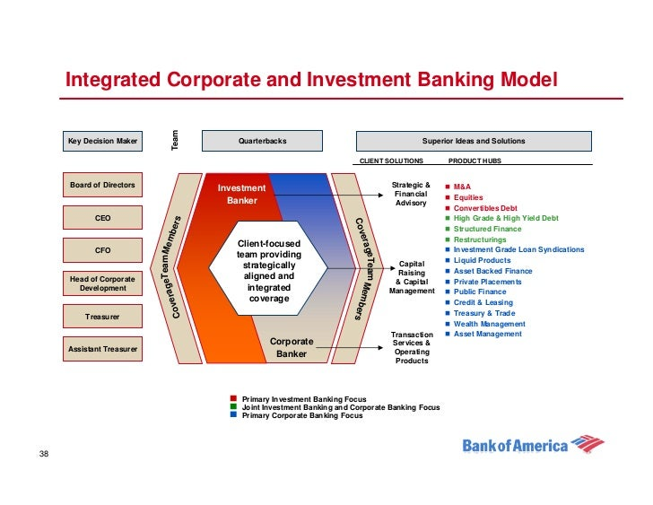 Global investment banking review 2021 fagervollen investment