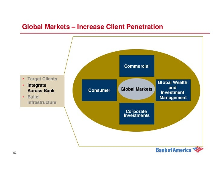 marketing and increasingly global market Market research is any organized effort to gather information about target markets or customers it is a very important component of business strategy the term is commonly interchanged with marketing research however, expert practitioners may wish to draw a.