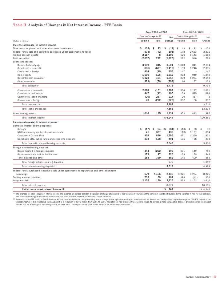 BANK OF AMERICA  2007 Annual Report
