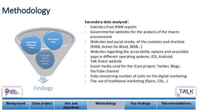 Methodology Findings Question- naires (primary data) Interviews (Primary data) Secondary data Secondary data analysed: - S...