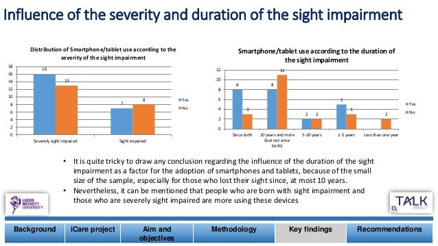 Influence of the severity and duration of the sight impairment Background iCare project Aim and objectives Methodology Key...