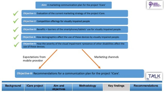 Expectations from mobile provider Marketing channels Background iCare project Aim and objectives Methodology Key findings ...