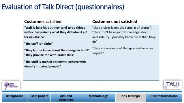 """Evaluation of Talk Direct (questionnaires) Customers satisfied Customers not satisfied """"staff is helpful, but they tend to..."""