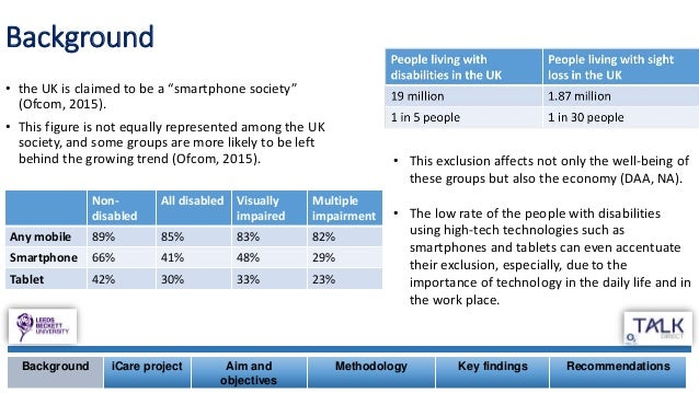 """• the UK is claimed to be a """"smartphone society"""" (Ofcom, 2015). • This figure is not equally represented among the UK soci..."""