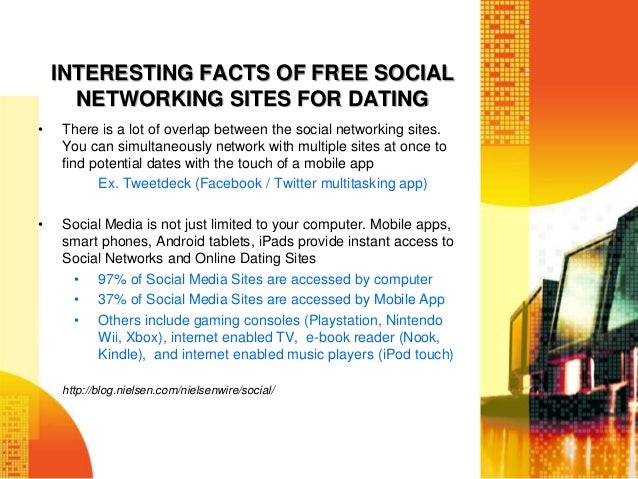 Social networking sites for singles