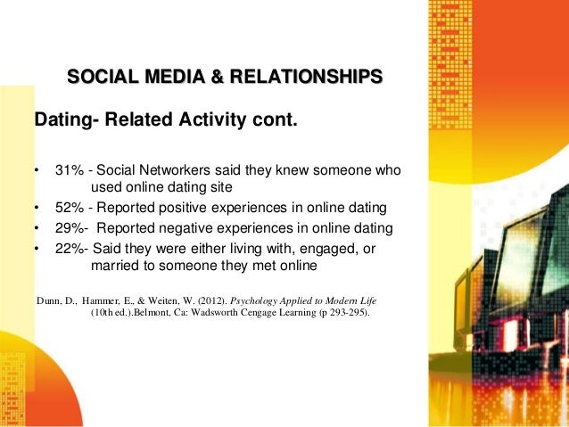 Social networks and dating sites
