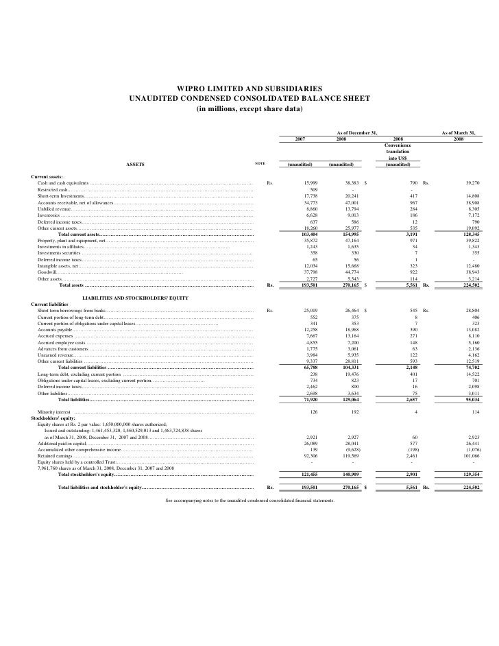 Wipro Q3 results financial statements -US GAAP
