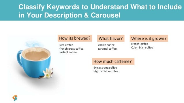 Organic Search: Overview Classify Keywords to Understand What to Include in Your Description & Carousel iced coffee french...