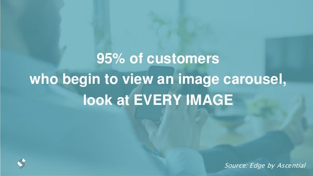 95% of customers who begin to view an image carousel, look at EVERY IMAGE Source: Edge by Ascential