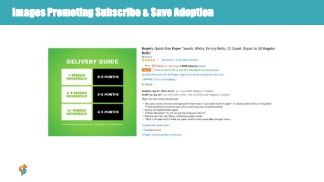 Images Promoting Subscribe & Save Adoption